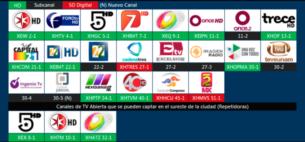 Habrá 32 nuevos canales de TV abierta para 2018